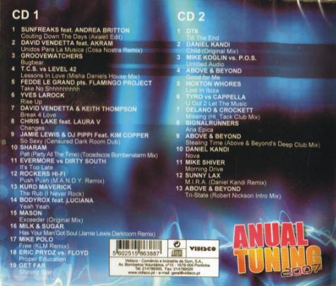 ANUAL TUNING 2007