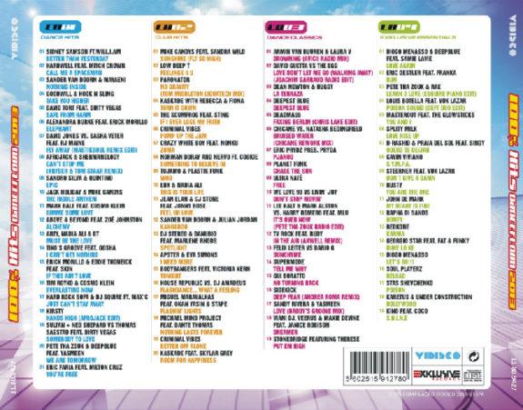 100% Hits Dancefloor 2013